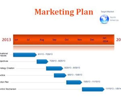 How to prepare marketing strategy report